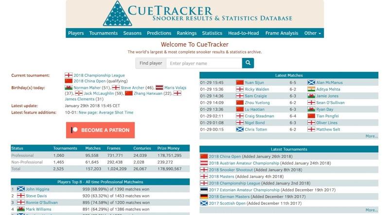 Snooker cuetracker.net